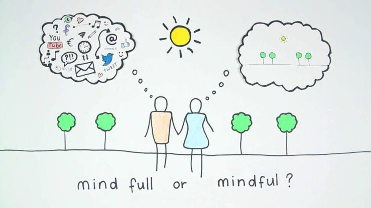 mindfulness header